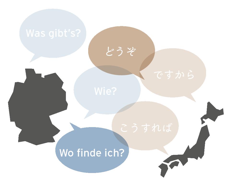 JapanischDeutsch Kommunikation: Sprachdienst, Design, DTP, Website-Lokalisierung