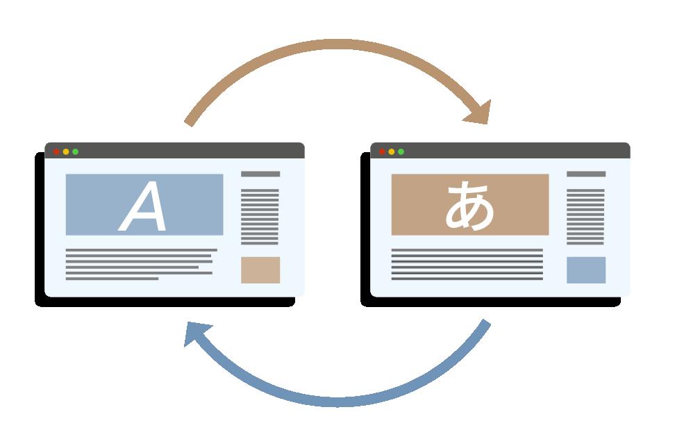 Webdesign und Website-Lokalisierung für Japan